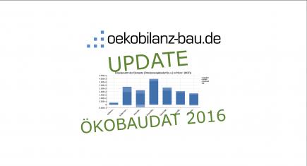 160630_Newsmeldung_Neue_Ökobaudat_2016_V5