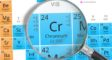 Chromium symbol - Cr. Element of the periodic table zoomed with magnifying glass
